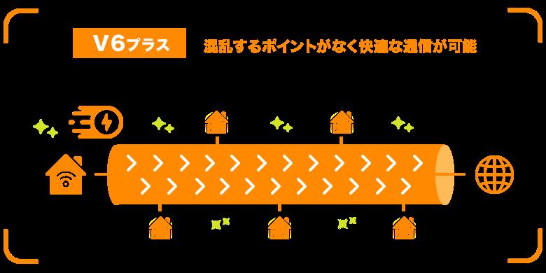 HOME光!NTT東日本の提供する'フレッツ光'だからインターネットを安心で快適に利用できる